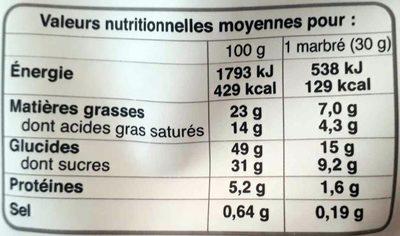 Petits marbrés au chocolat - Voedingswaarden - fr