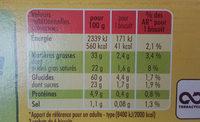 PALMIER AU BEURRE - Voedingswaarden - fr