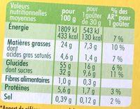 Doonuts Nappé Chocolat - Nutrition facts - fr