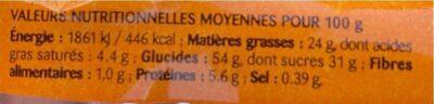 Doonuts Nappé Chocolat France - Valori nutrizionali - fr