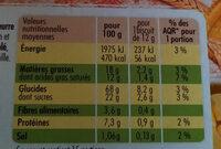 le petit saint michel - Informations nutritionnelles - fr
