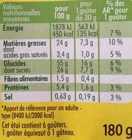 Doonuts aux pépites de chocolat - Nutrition facts