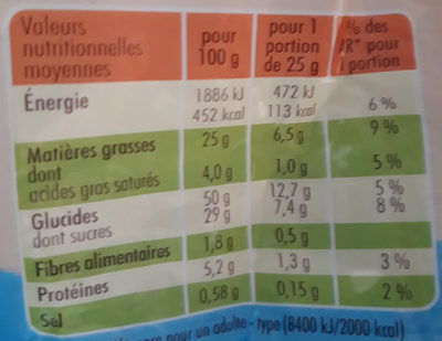 Tam Tam Tout Choco - Nutrition facts