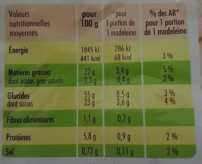 Petites madeleines - Nutrition facts