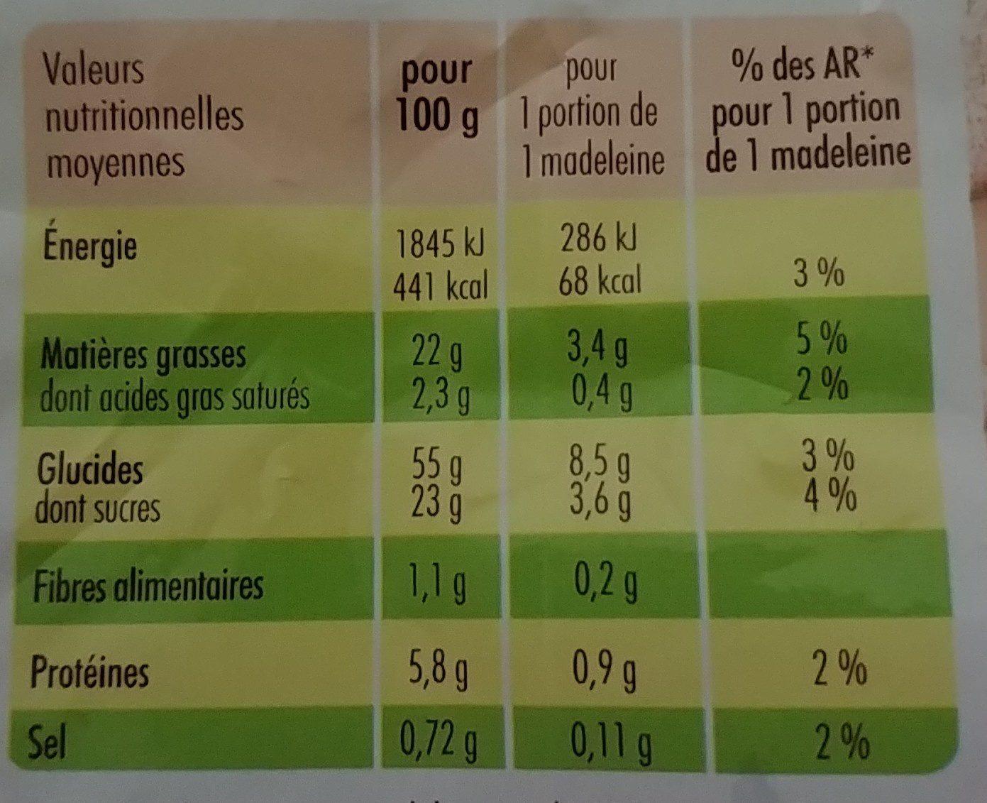 Petites madeleines - Voedigswaarden
