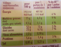 Madeleines - Informations nutritionnelles