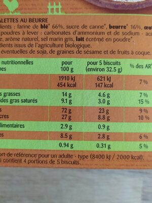 Galettes - Informations nutritionnelles - fr