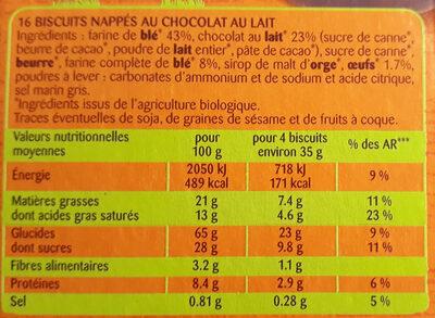 Sablés Nappés chocolat au lait - Voedingswaarden