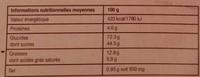 Rousquilles fondantes - Nutrition facts