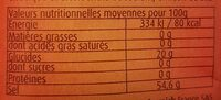 Levure chimique - Valori nutrizionali - fr