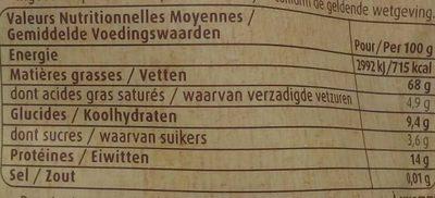 Pignons de pin - Voedingswaarden
