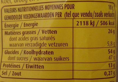 Kit Galette des Rois Amande - Nutrition facts