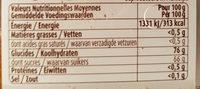 Fruits Confits Assortis - Nutrition facts