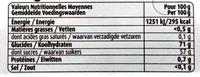 Macédoine de fruits confits - Informations nutritionnelles - fr