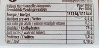 Écorces d'Orange Confites - Nutrition facts - fr
