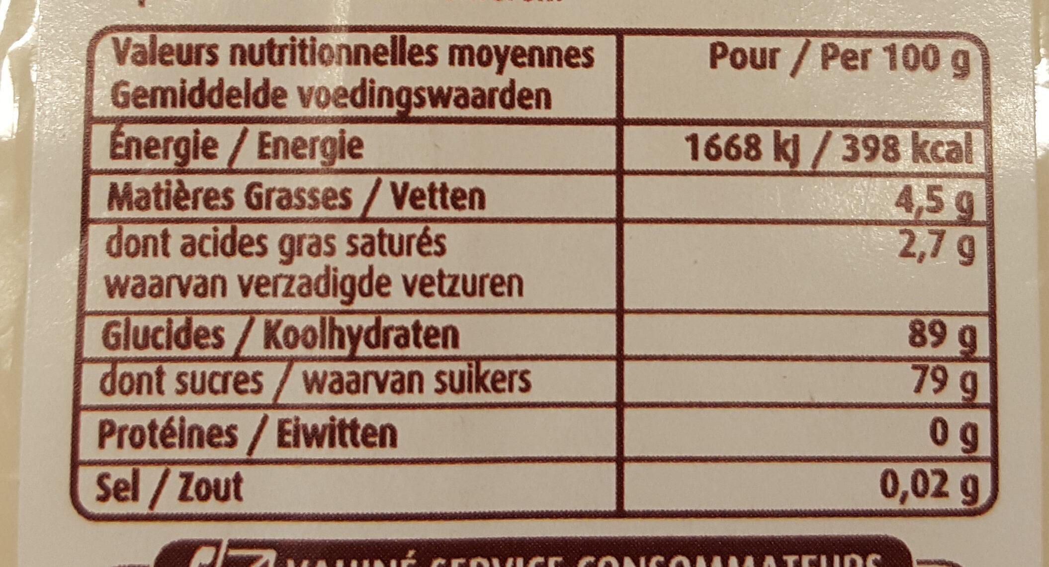 Pâte à sucre Blanc - Informations nutritionnelles - fr