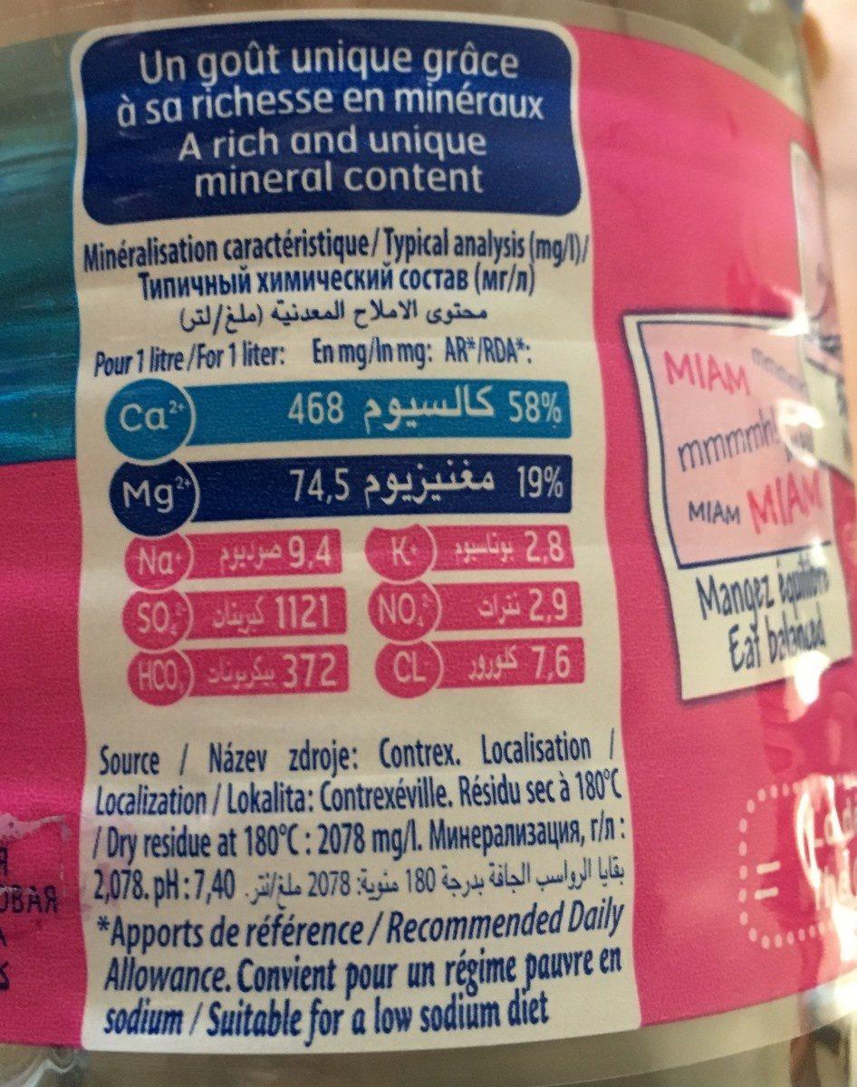 Contrex - Informations nutritionnelles - fr