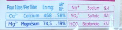 Contrex (eau mineral naturelle 50cl) - Ingrediënten