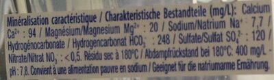 Vittel - Ingredients