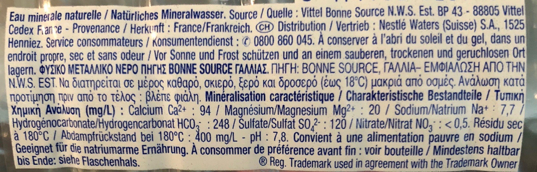 Natürliches Mineralwasser - Ingredients - de