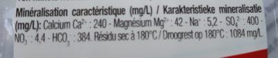 Natürliches Mineralwasser - Ingrédients