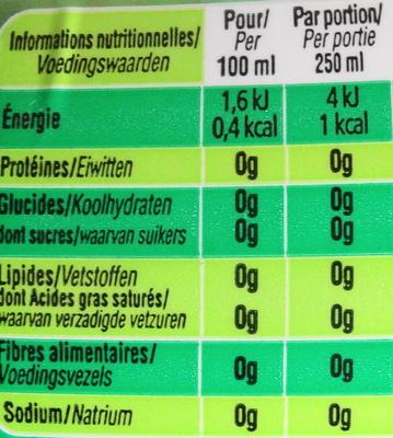 Perrier citron vert - Nutrition facts