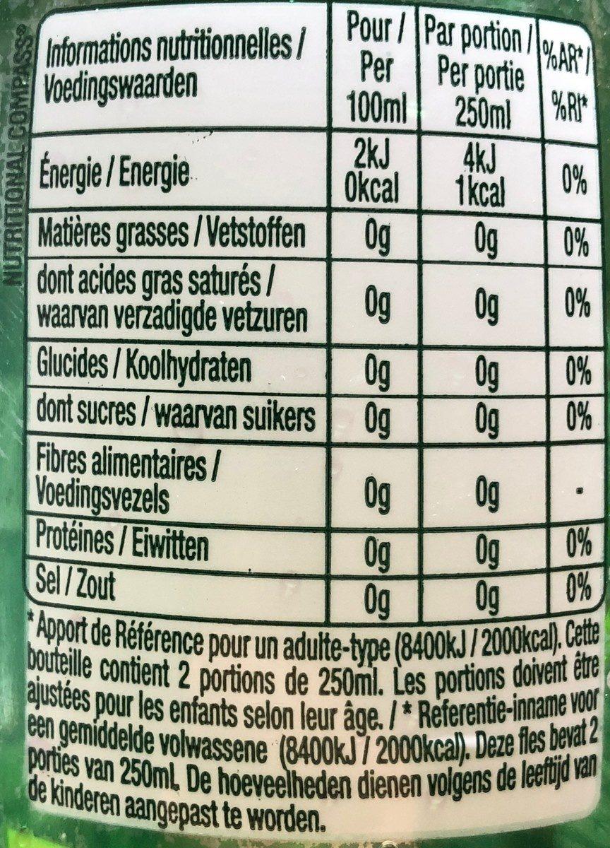 Perrier citron vert - Ingrediënten
