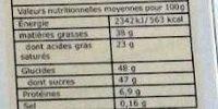 Calendrier de l'Avent - Voedingswaarden - fr