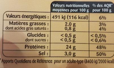 Filet mignon de porc au poivre - Informations nutritionnelles