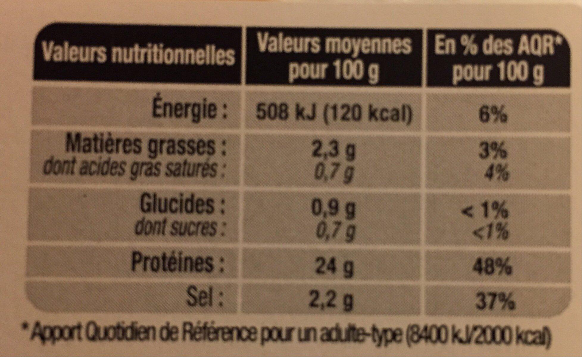 Filet de poulet fumé Nature - Informations nutritionnelles - fr