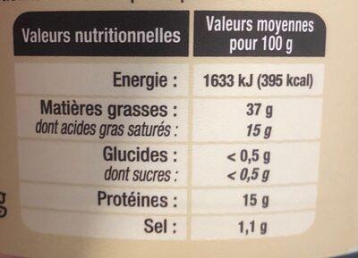 Rillettes du Mans porc fermier label rouge BAHIER - Informations nutritionnelles - fr
