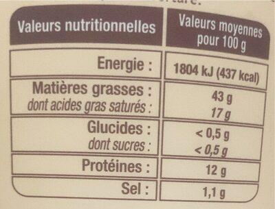 220G Rillettes Pur Porc - Informations nutritionnelles - fr