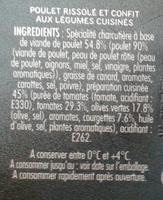 Tartinades de Poulet à l'Italienne (18 % MG) - Ingrédients - fr