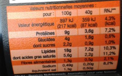 Tartinades de Poulet à l'Italienne (18 % MG) - Informations nutritionnelles - fr