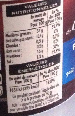 Rillette d'oie - Informations nutritionnelles - fr