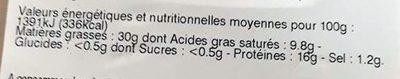 Rillettes de poulet roti en marmite - Informations nutritionnelles - fr