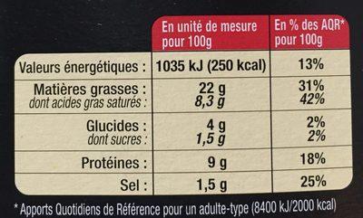 Boudin blanc nature au lait frais - Informations nutritionnelles