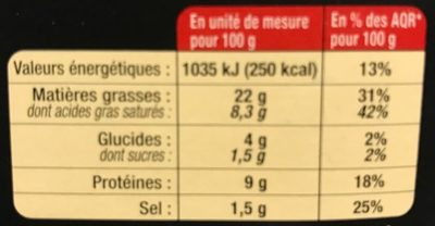 Boudin blanc aux truffes noires et brumales BAHIER, 3 pièces - Informations nutritionnelles - fr