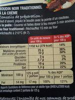 Bahier boudin noir a la creme - Informations nutritionnelles - fr