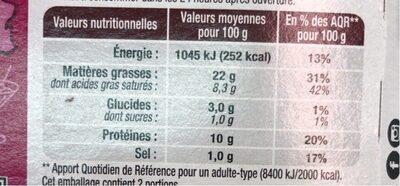 Boudin au lait frais - Informations nutritionnelles - fr