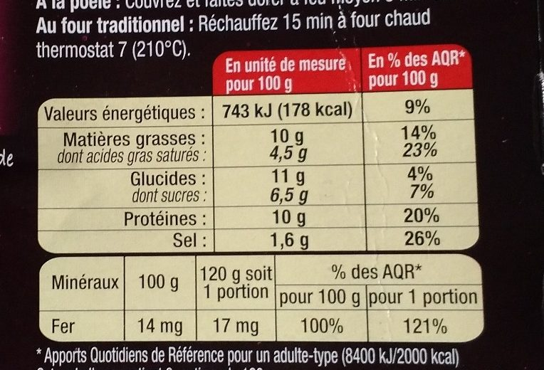 Boudin traditionnel antillais - Informations nutritionnelles - fr