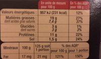 Boudin à la ancienne aux oignons frais - Informations nutritionnelles - fr