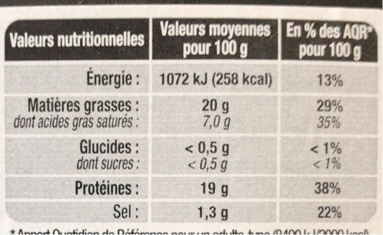 Bahier Tete Roulee 4 Tranches - Nutrition facts - fr
