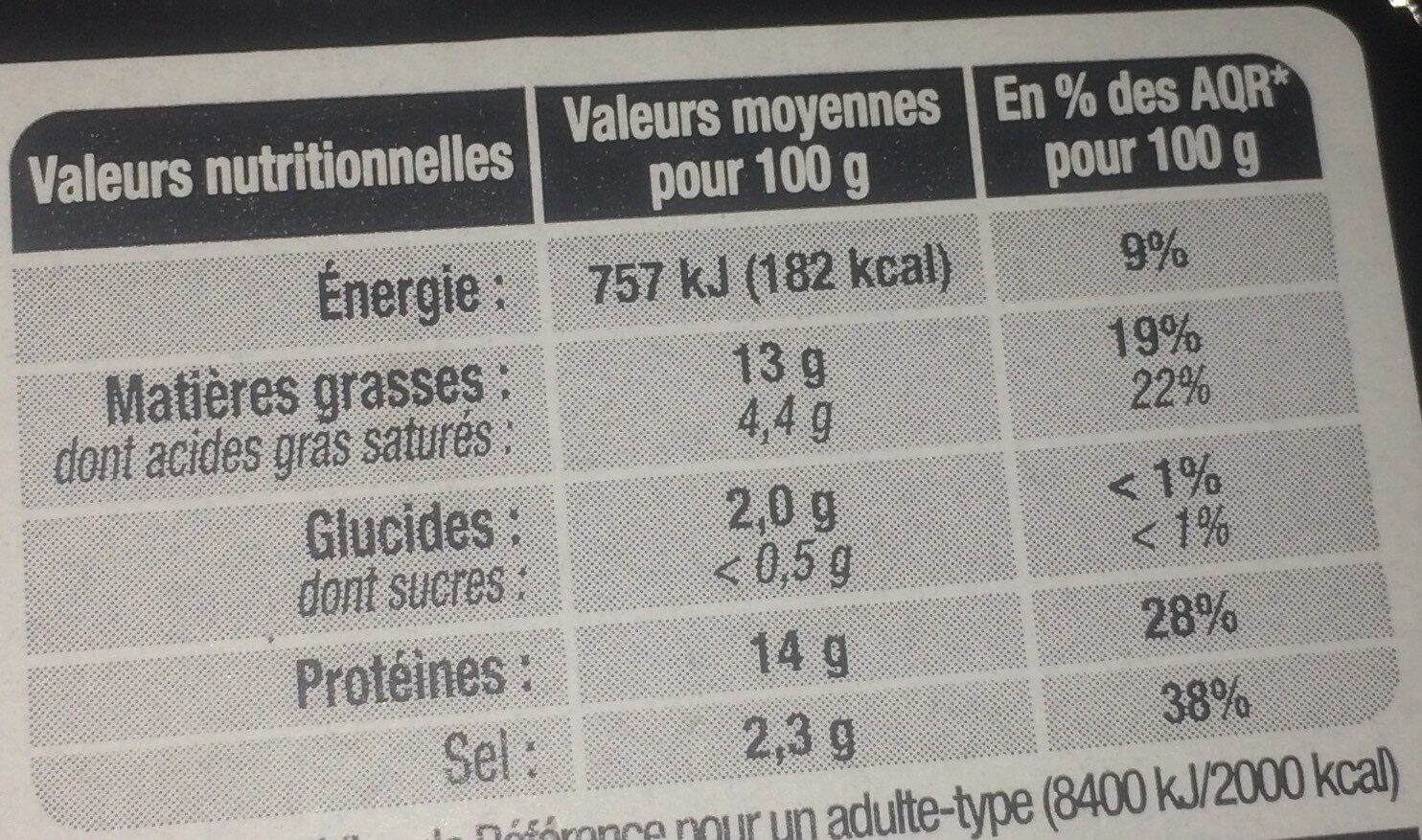 Bahier, Fromage de tête aux cornichons, la barquette de 180 g - Voedingswaarden - fr