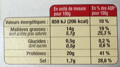 Langue de Porc en Gelée (3 Tranches) - Nutrition facts - fr