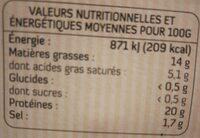 Langue de porc en gelee - Informations nutritionnelles - fr