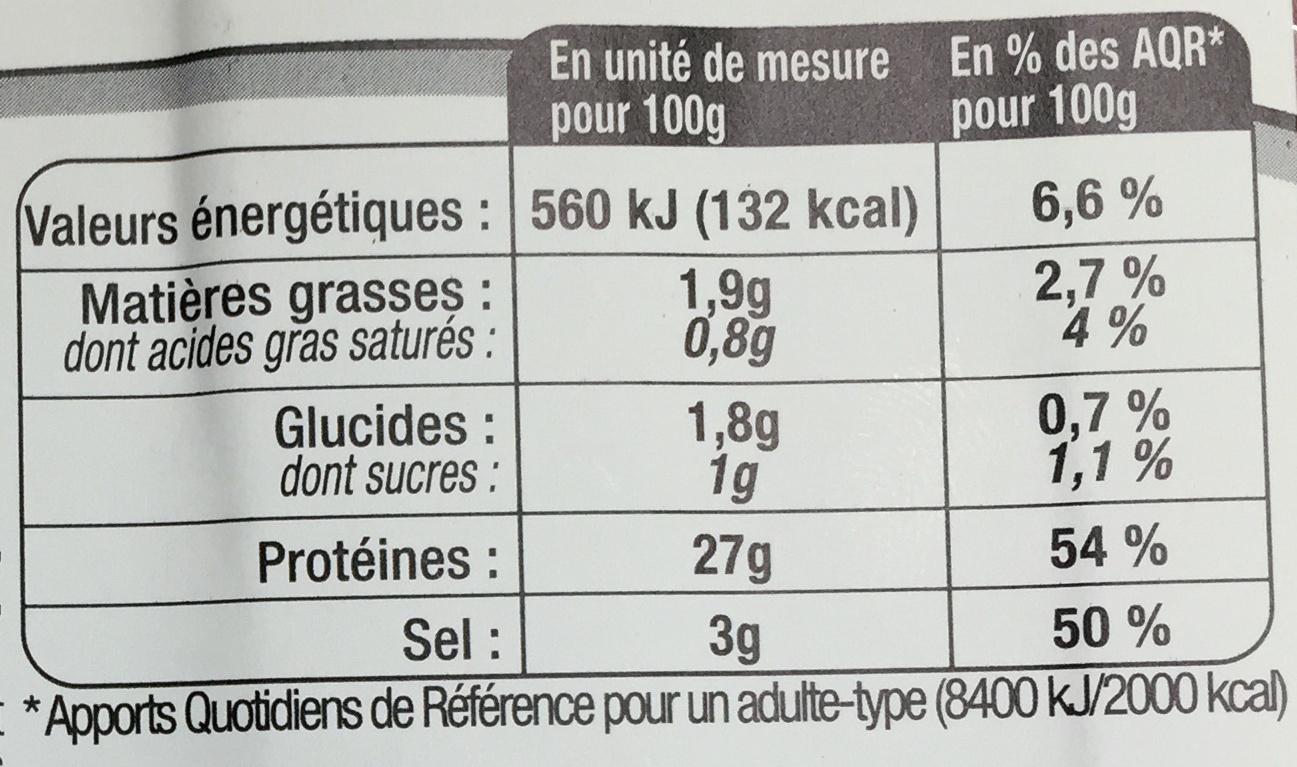 Filet Mignon Fumé Nature - Voedingswaarden