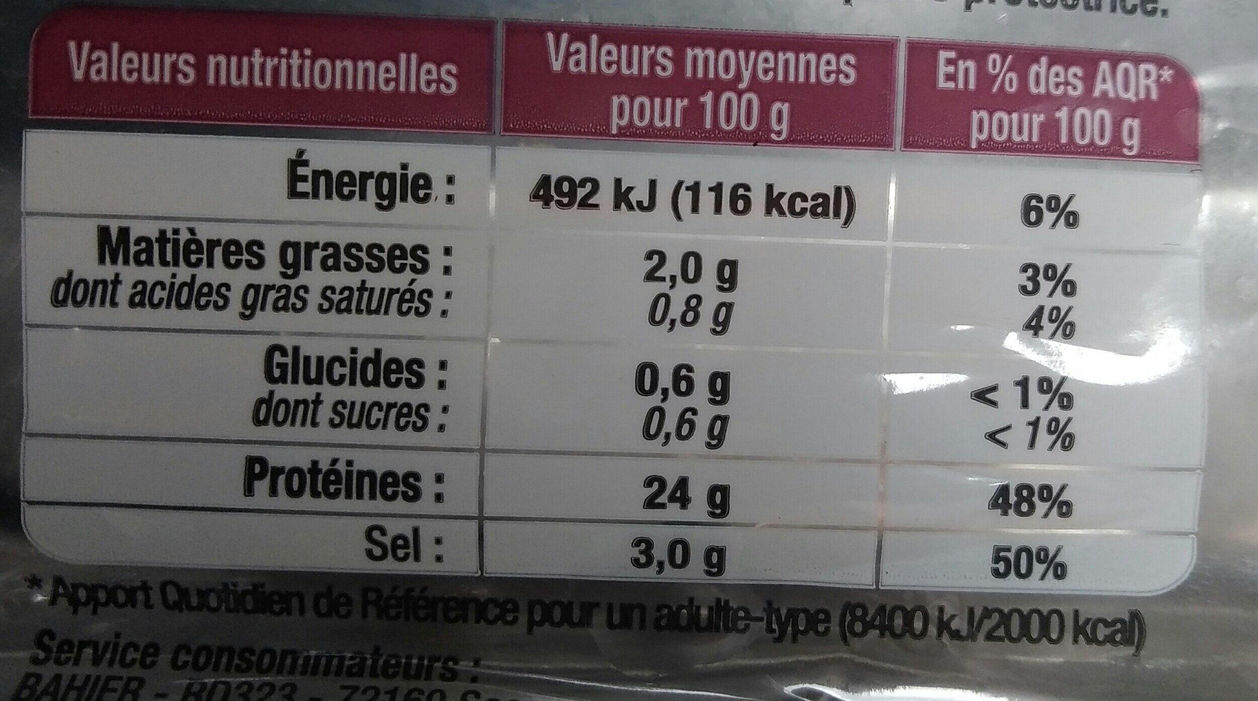 Filet Mignon Fumé au bois de hêtre - Nutrition facts - fr