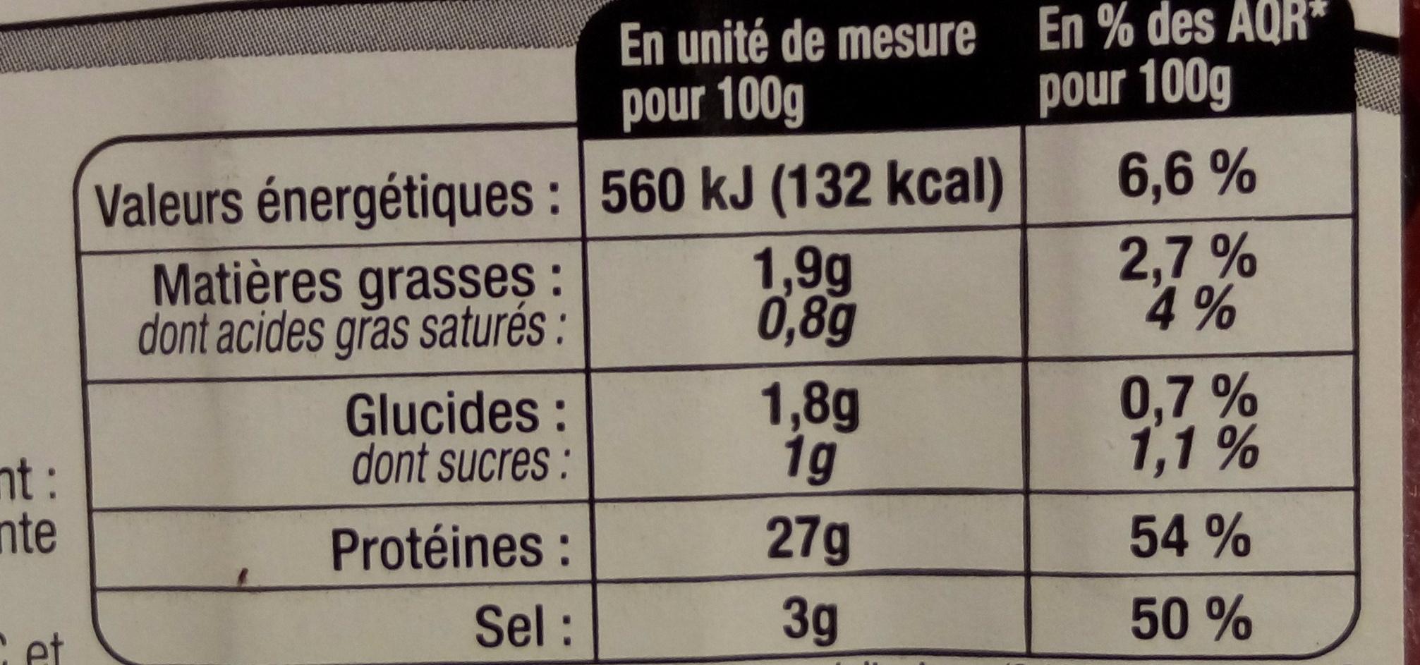 Filet Mignon Fumé au Poivre - Informations nutritionnelles - fr
