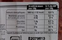 Filet mignon fumé aux Herbes de Provence - Informations nutritionnelles - fr